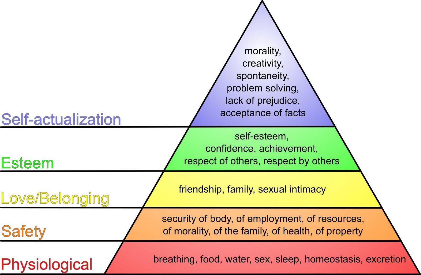 the life of abraham maslow Abraham maslow essentially made self-fulfillment and happiness a central part of his life's work in a break from the other experts of his time, he wanted to understand what motivated the great people of history and to understand human potential he wanted to know what humans are capable of as their healthiest self.